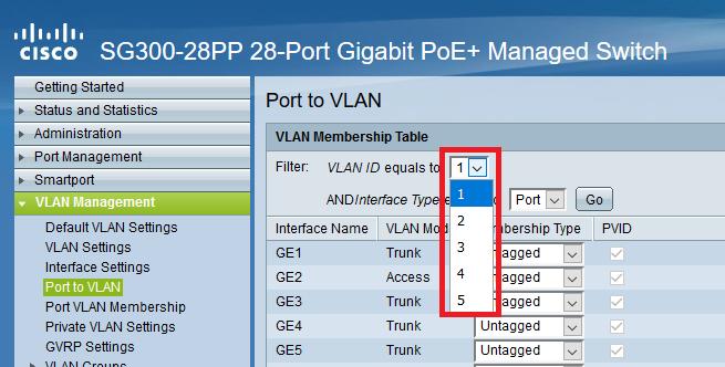 Port to VLAN