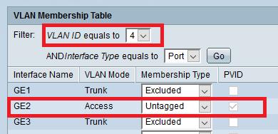 اگر می خواهید پورتی را Access کنید و در یک VLAN خاص قرار دهید باید آن پورت به ازای آن VLAN خاص در حالت Untagged و برای بقیه VLAN ها در حالت Excluded یا Forbidden باشد.